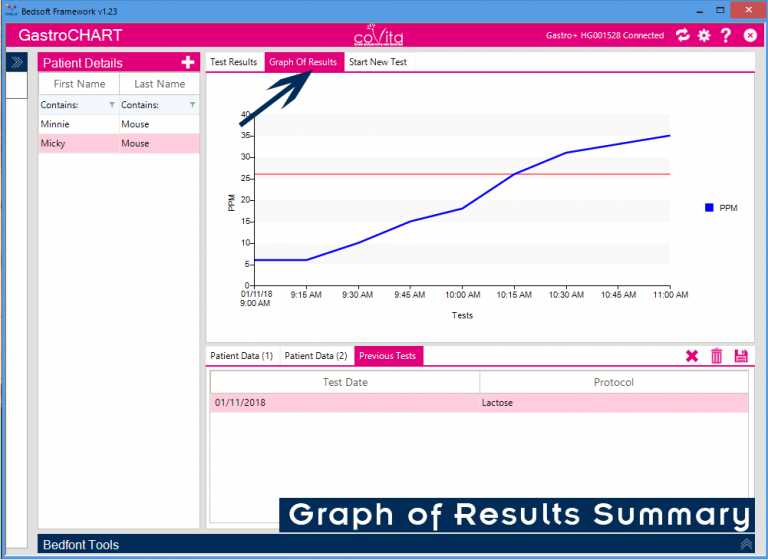 14 Graph of Results